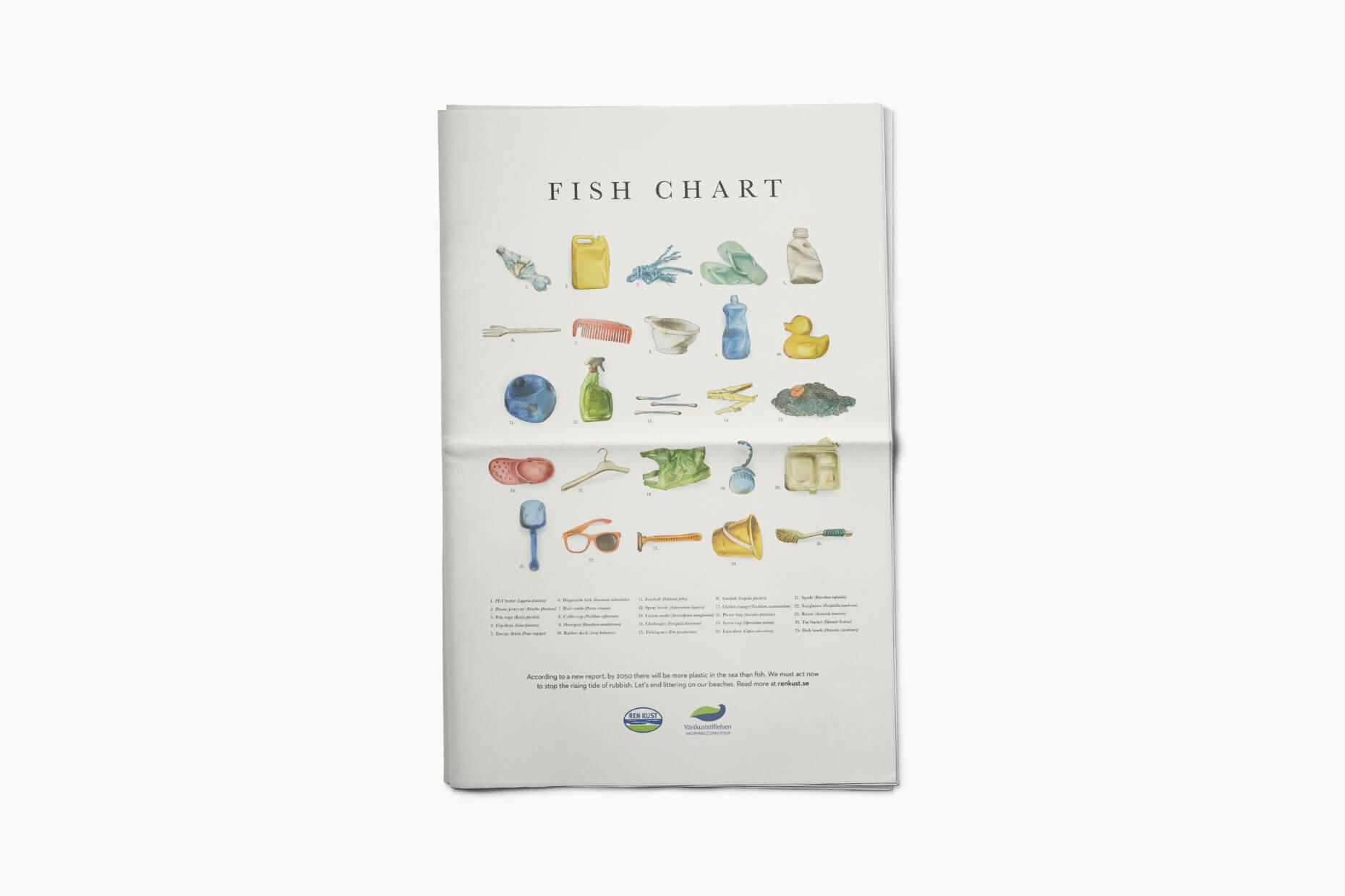 Fishchart_02
