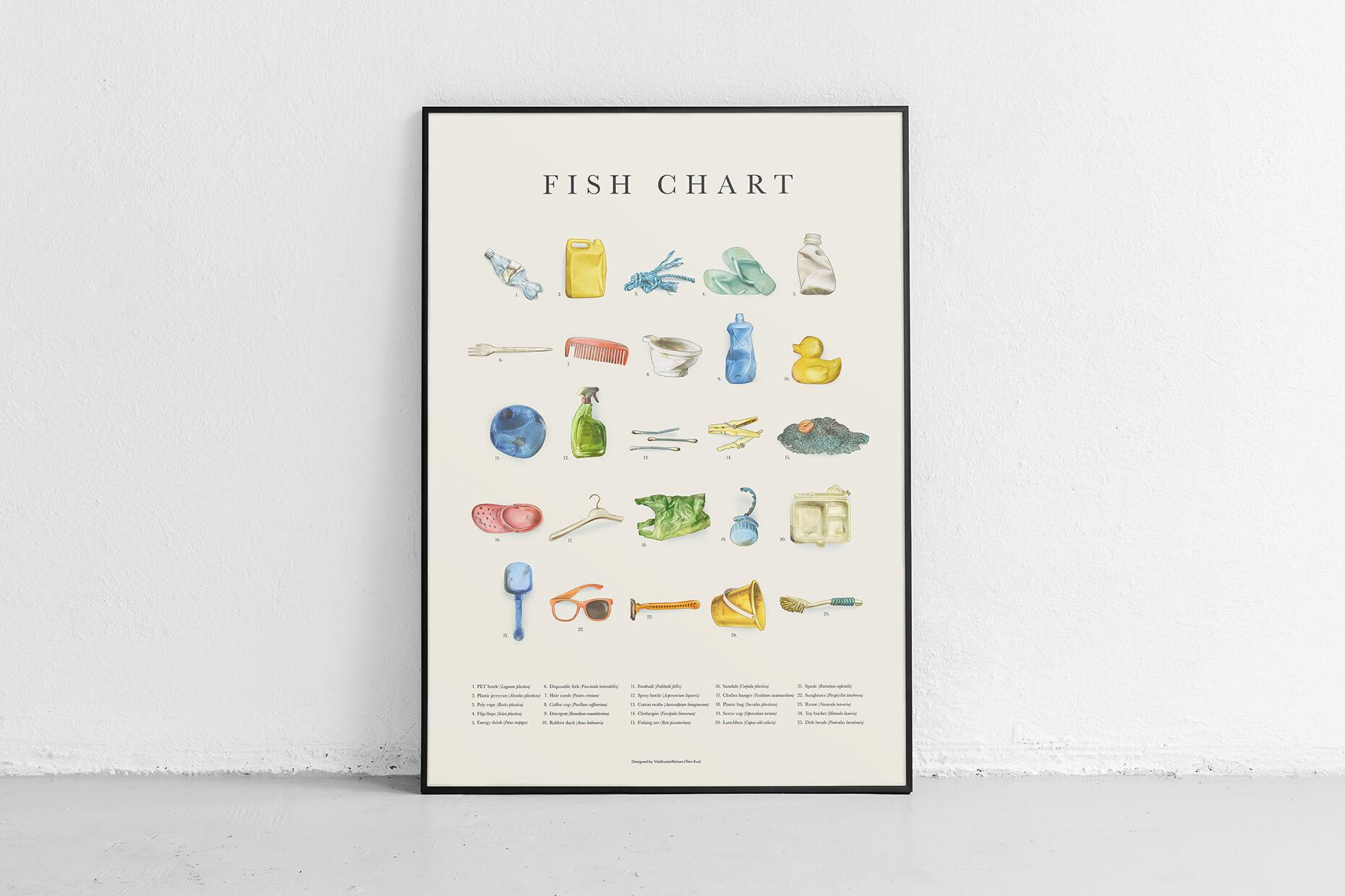 Fishchart_04